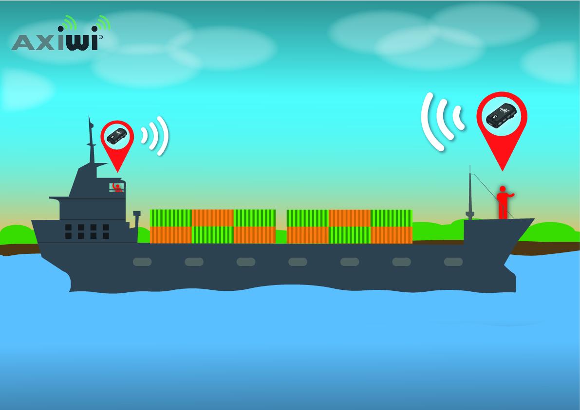 axiwi- Bezprzewodowy system komunikacyjny dupleks–cargo –fracht- statek