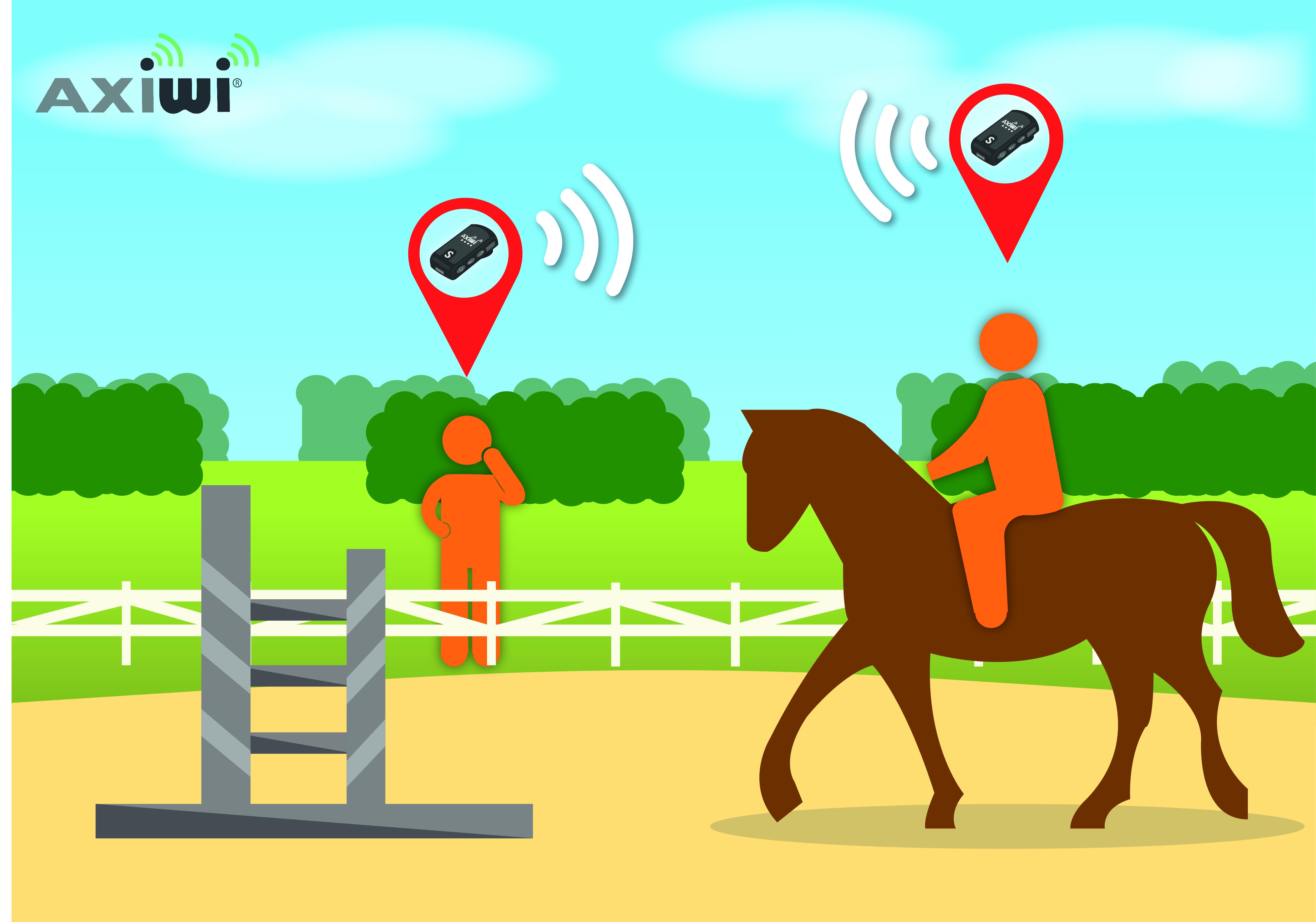 axiwi- Bezprzewodowy system komunikacyjny dupleks -jazda konna