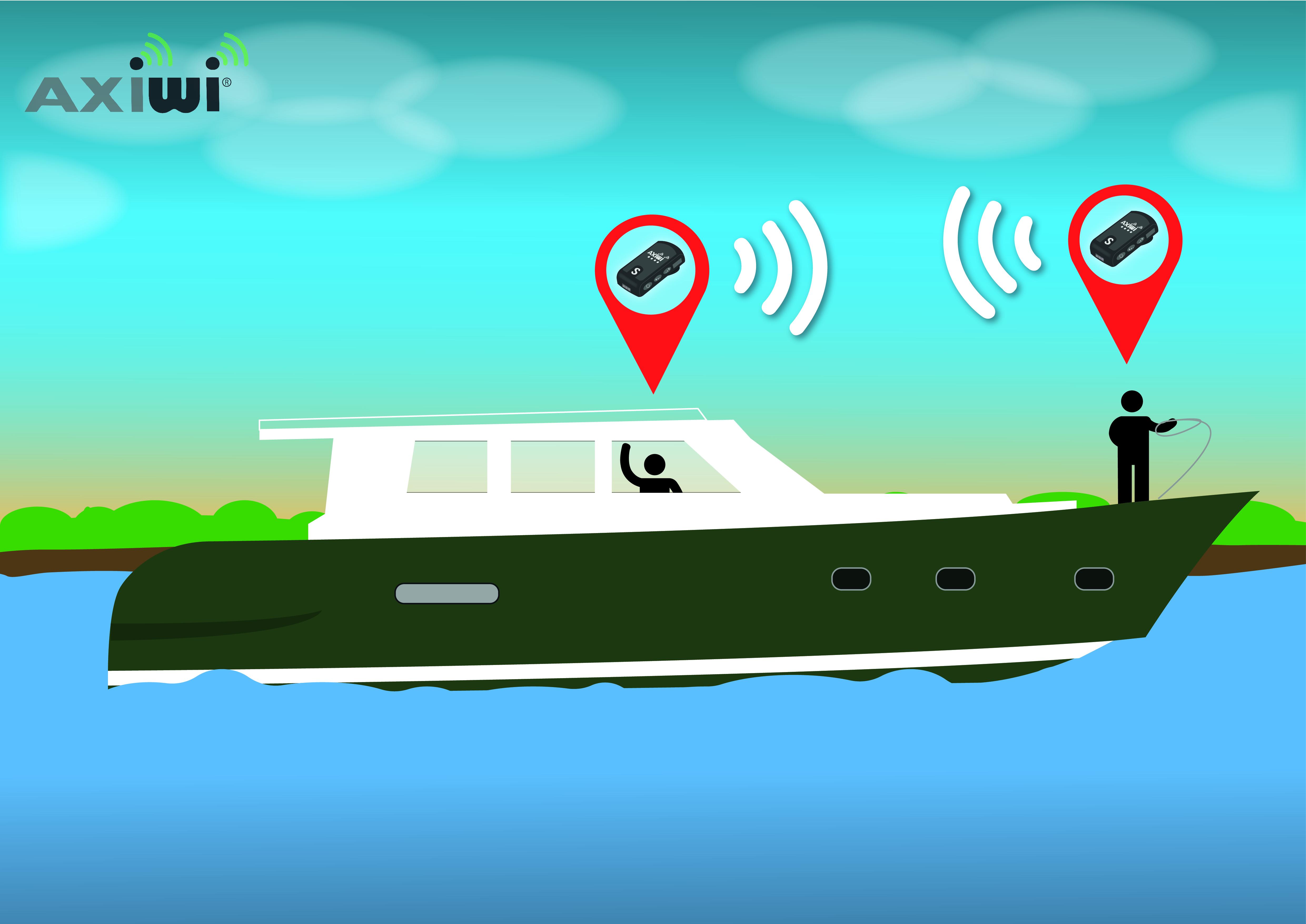 axiwi- Bezprzewodowy system komunikacyjny dupleks –łódź motorowa-jacht