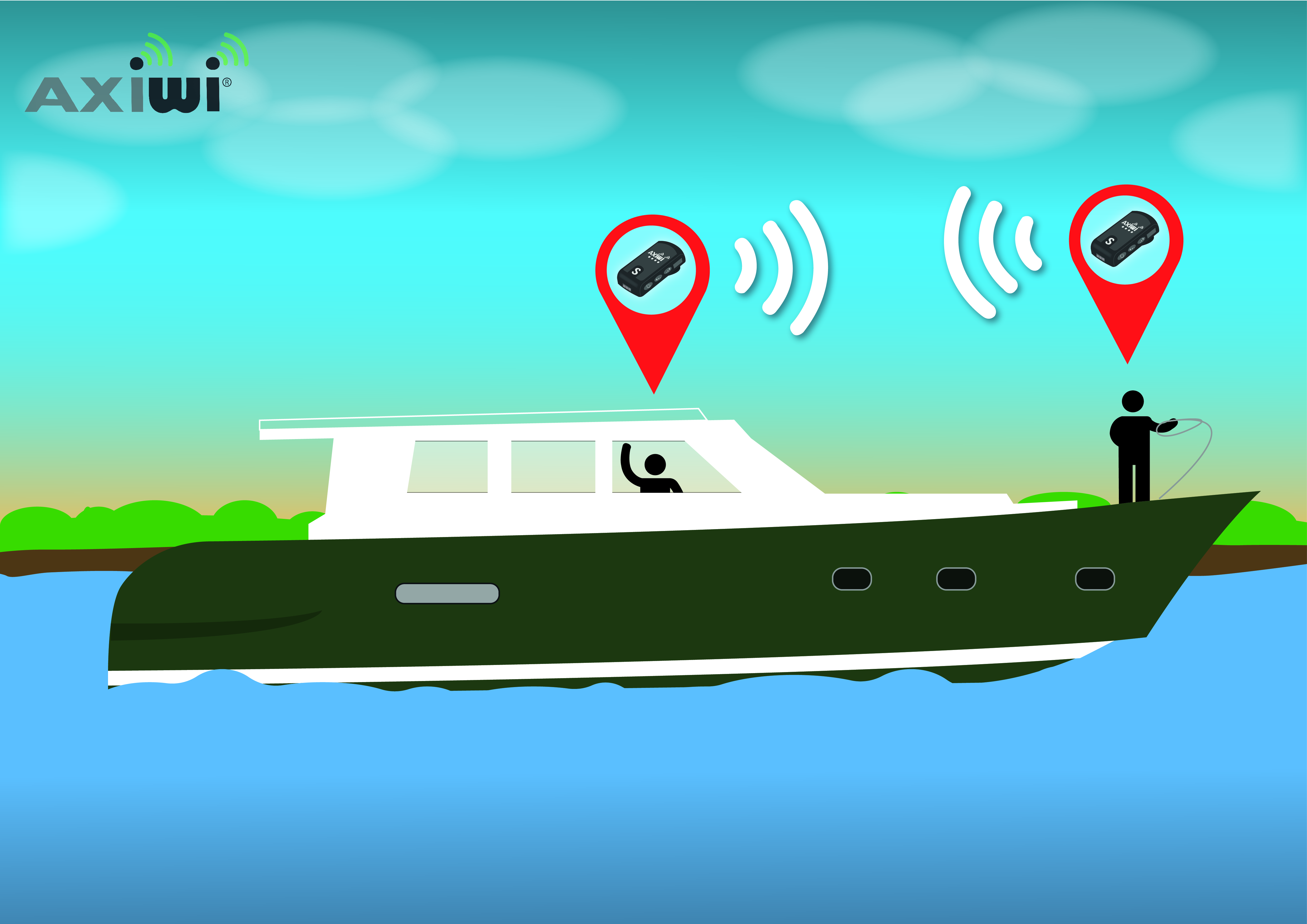 /wireless-communication-system-sailing-yacht-motorboat-axiwi